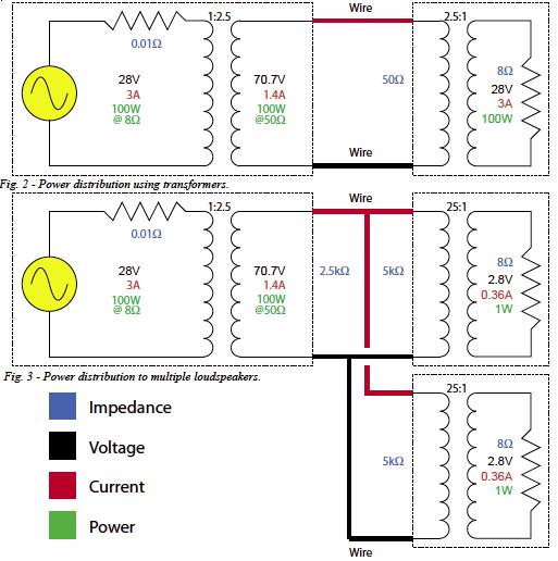 70 volt audio system wiring diagram sonata car audio system wiring diagram why use a