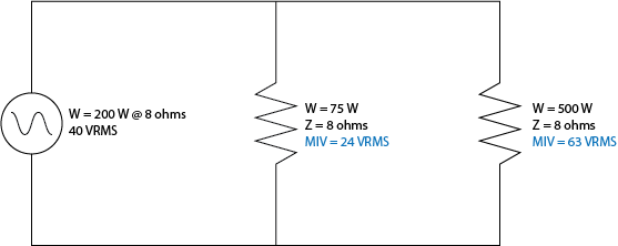Blowing up amplifier - schematic to address the problem